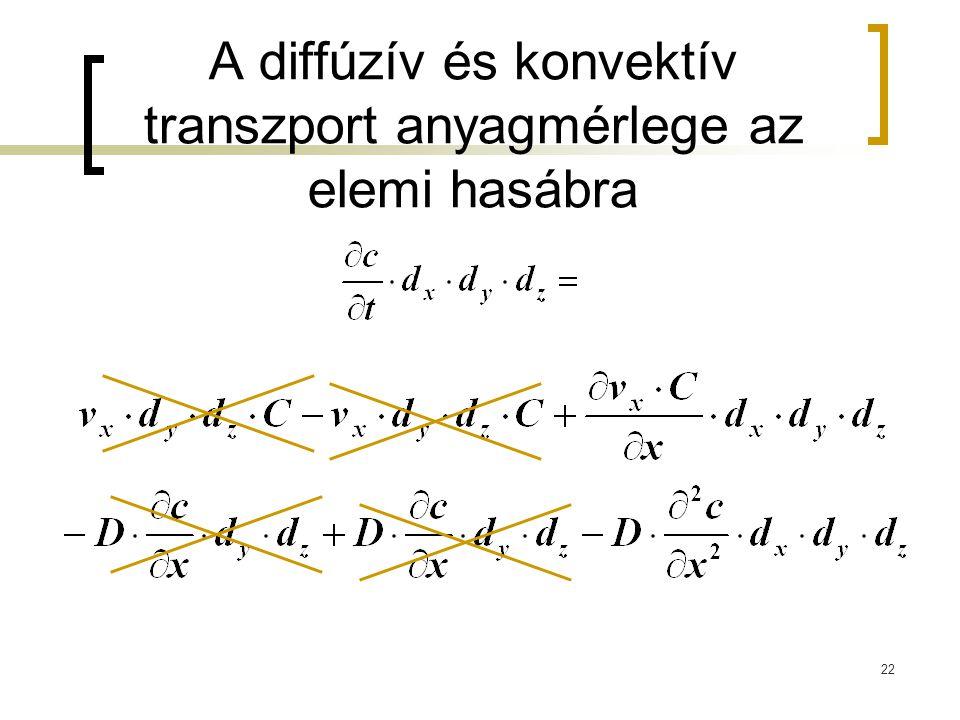 A diffúzív és konvektív transzport anyagmérlege az elemi hasábra 22