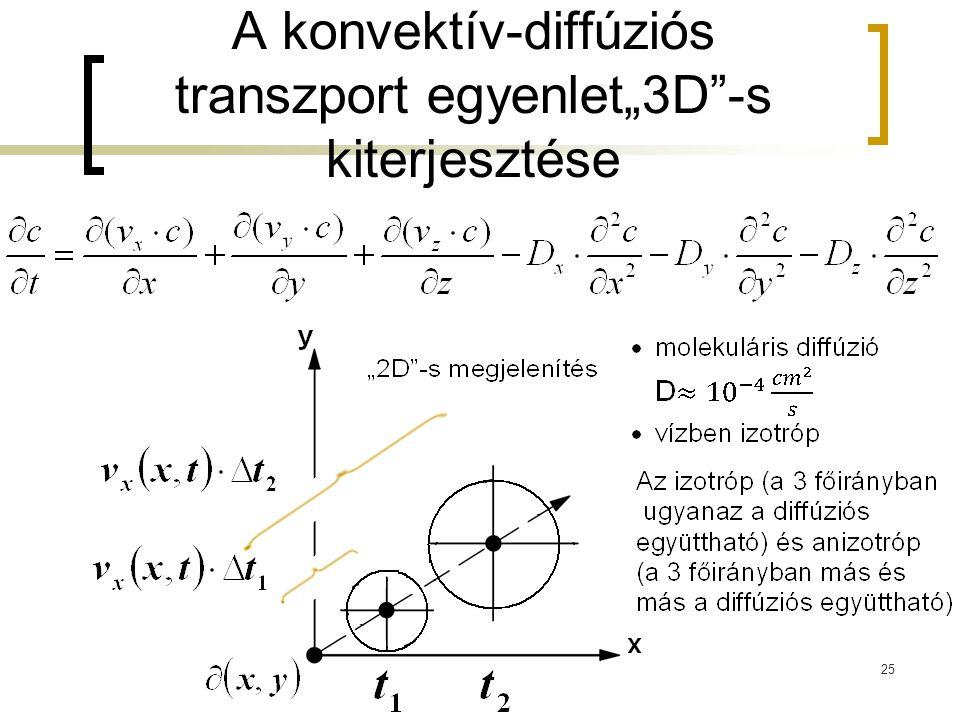 """A konvektív-diffúziós transzport egyenlet""""3D""""-s kiterjesztése 25"""