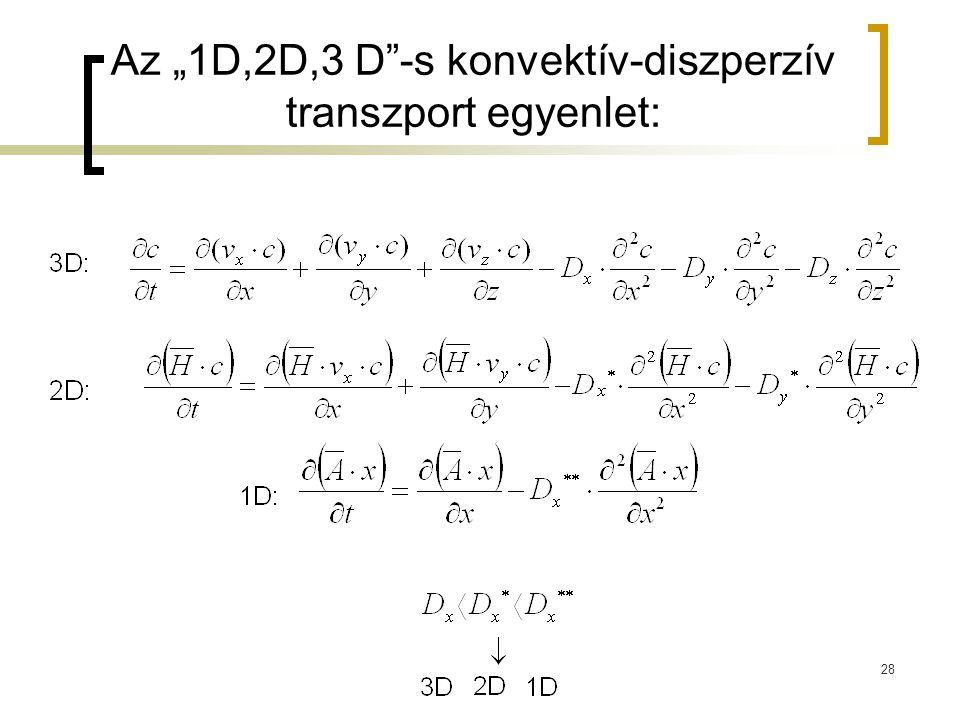 """Az """"1D,2D,3 D""""-s konvektív-diszperzív transzport egyenlet: 28"""