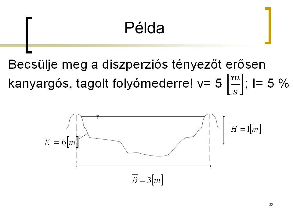 Példa 32