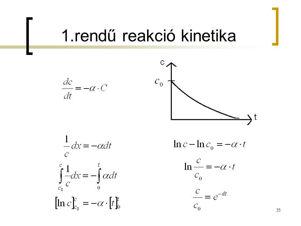 1.rendű reakció kinetika 35