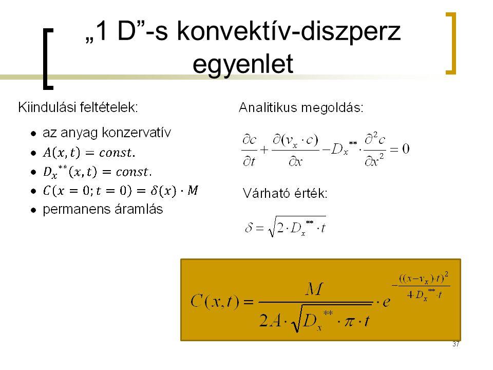 """""""1 D""""-s konvektív-diszperz egyenlet 37"""