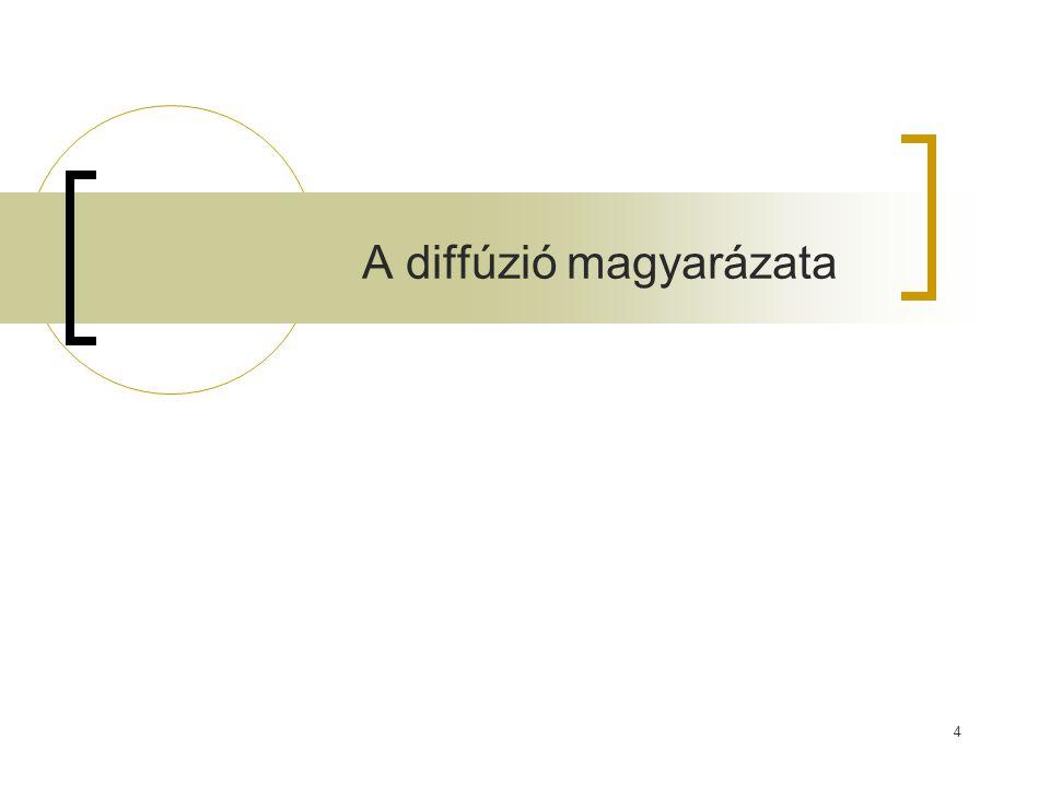 A diffúzió magyarázata 4