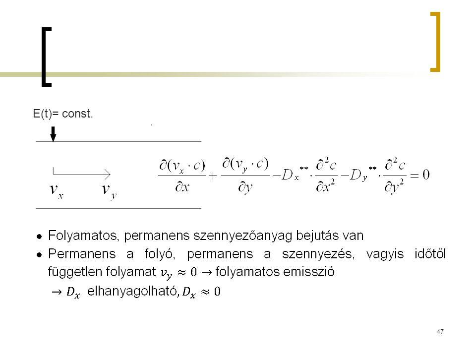 E(t)= const. 47
