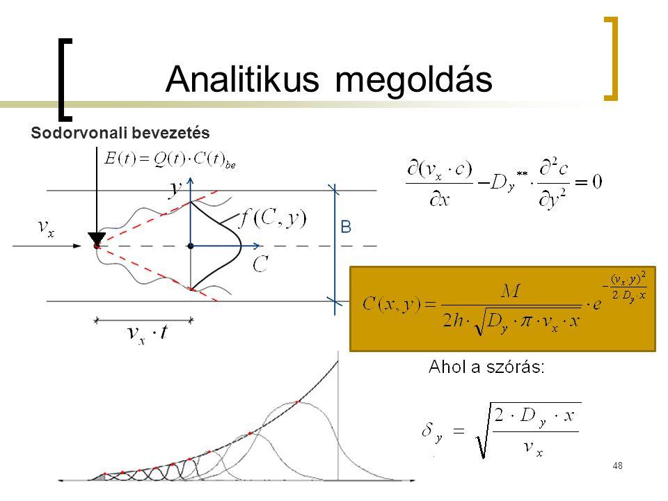Sodorvonali bevezetés 48 Analitikus megoldás