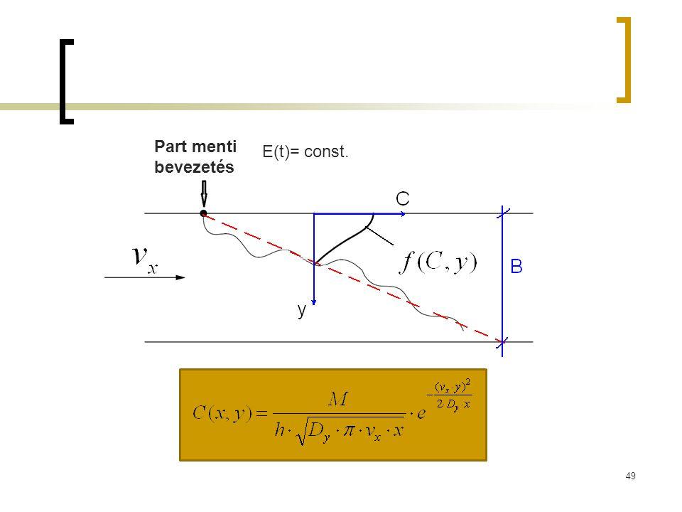 E(t)= const. Part menti bevezetés 49