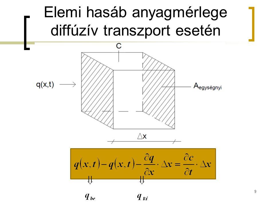 Elemi hasáb anyagmérlege diffúzív transzport esetén 9
