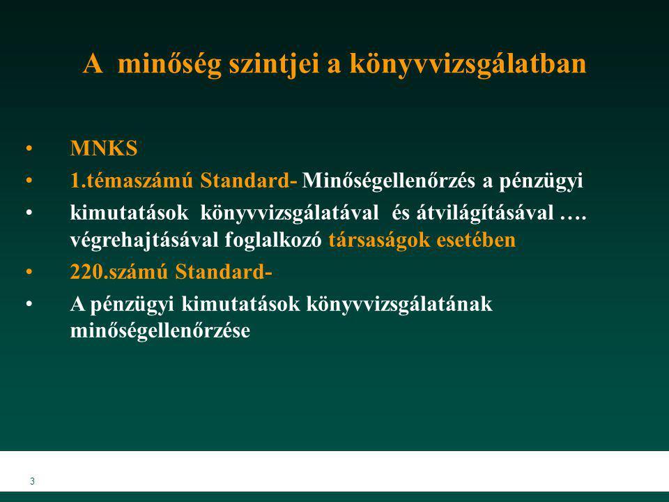 3 A minőség szintjei a könyvvizsgálatban MNKS 1.témaszámú Standard- Minőségellenőrzés a pénzügyi kimutatások könyvvizsgálatával és átvilágításával ….
