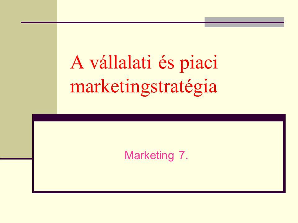 A vállalati és piaci marketingstratégia Marketing 7.