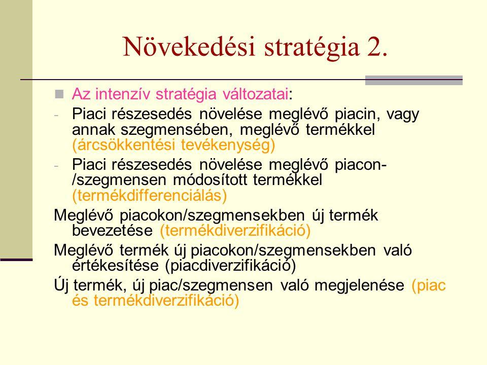Növekedési stratégia 2. Az intenzív stratégia változatai: - Piaci részesedés növelése meglévő piacin, vagy annak szegmensében, meglévő termékkel (árcs