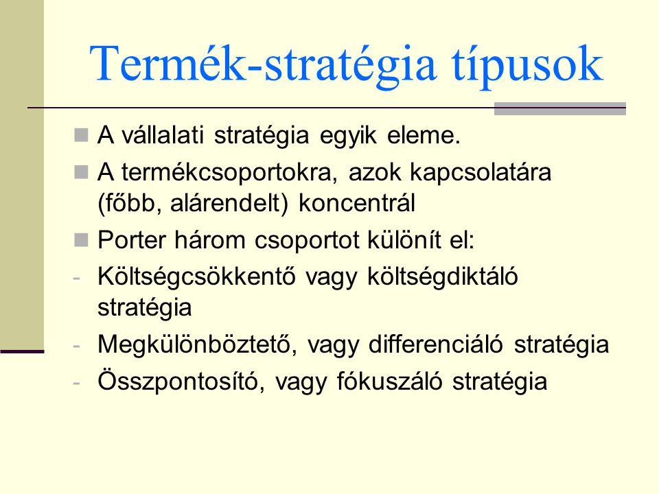 Termék-stratégia típusok A vállalati stratégia egyik eleme. A termékcsoportokra, azok kapcsolatára (főbb, alárendelt) koncentrál Porter három csoporto