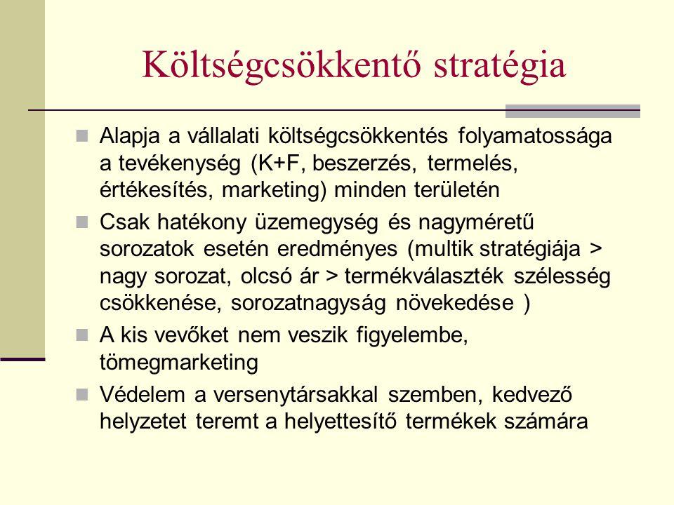 Költségcsökkentő stratégia Alapja a vállalati költségcsökkentés folyamatossága a tevékenység (K+F, beszerzés, termelés, értékesítés, marketing) minden