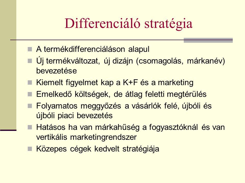 Differenciáló stratégia A termékdifferenciáláson alapul Új termékváltozat, új dizájn (csomagolás, márkanév) bevezetése Kiemelt figyelmet kap a K+F és