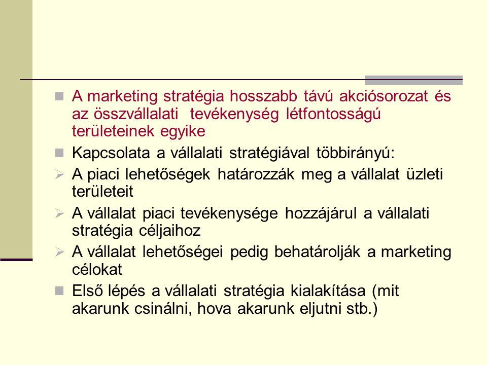 A marketing stratégia hosszabb távú akciósorozat és az összvállalati tevékenység létfontosságú területeinek egyike Kapcsolata a vállalati stratégiával