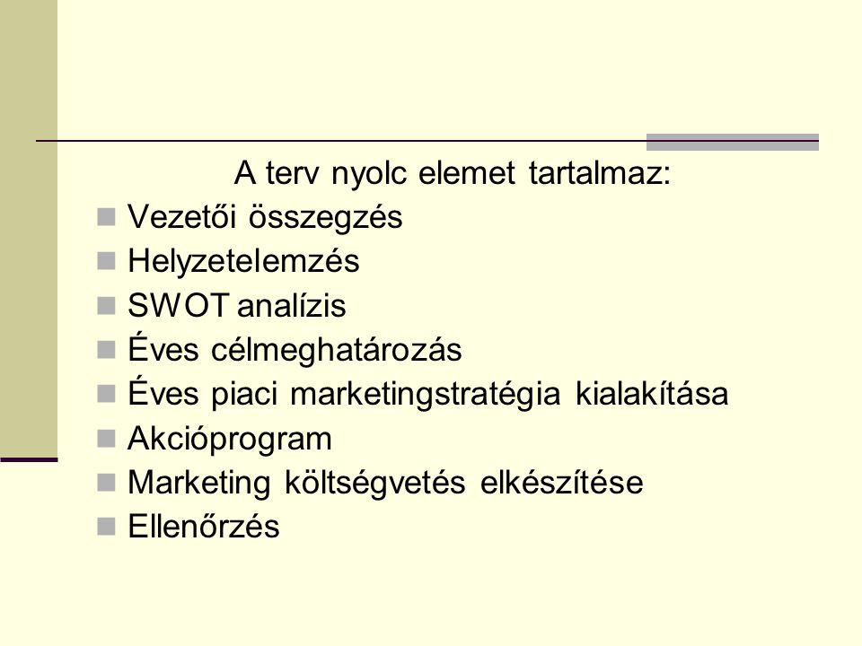 A terv nyolc elemet tartalmaz: Vezetői összegzés Helyzetelemzés SWOT analízis Éves célmeghatározás Éves piaci marketingstratégia kialakítása Akcióprog