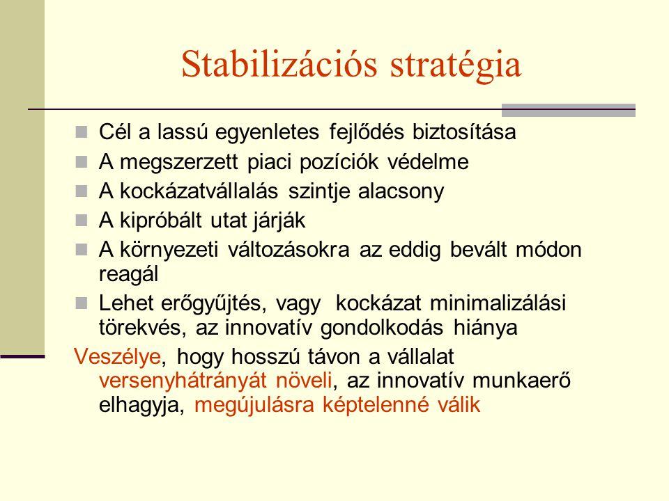 Stabilizációs stratégia Cél a lassú egyenletes fejlődés biztosítása A megszerzett piaci pozíciók védelme A kockázatvállalás szintje alacsony A kipróbá
