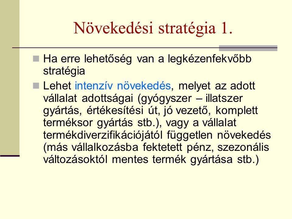 Növekedési stratégia 1. Ha erre lehetőség van a legkézenfekvőbb stratégia Lehet intenzív növekedés, melyet az adott vállalat adottságai (gyógyszer – i