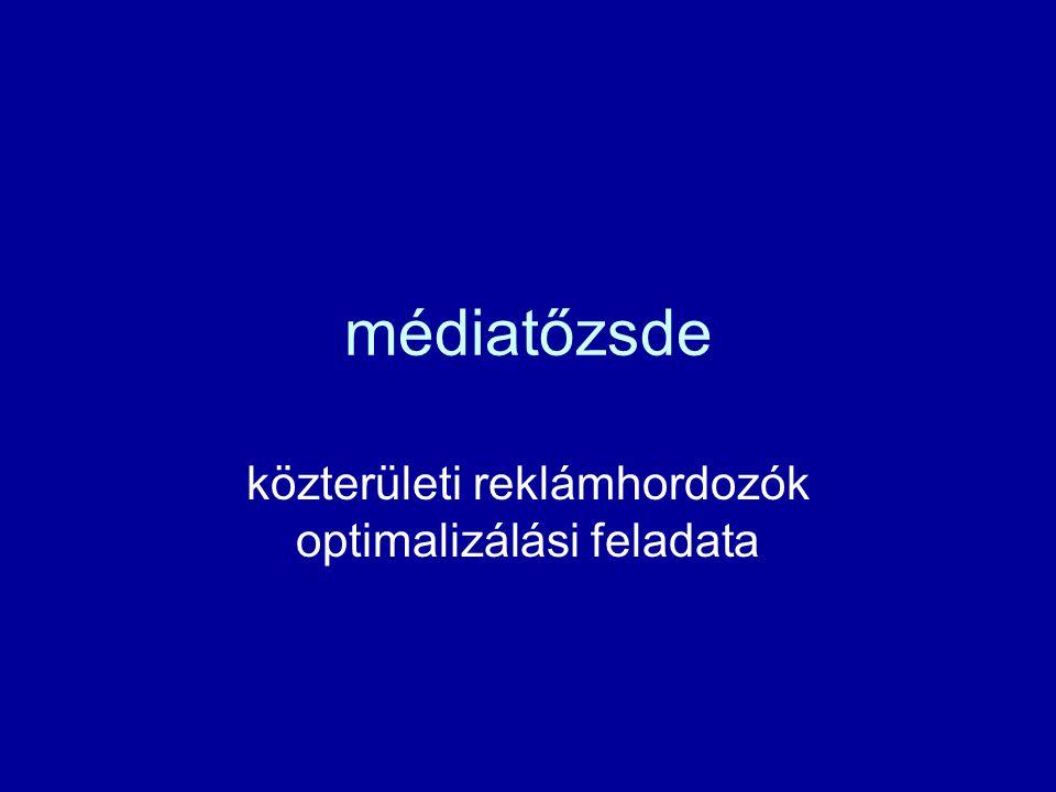 médiatőzsde közterületi reklámhordozók optimalizálási feladata
