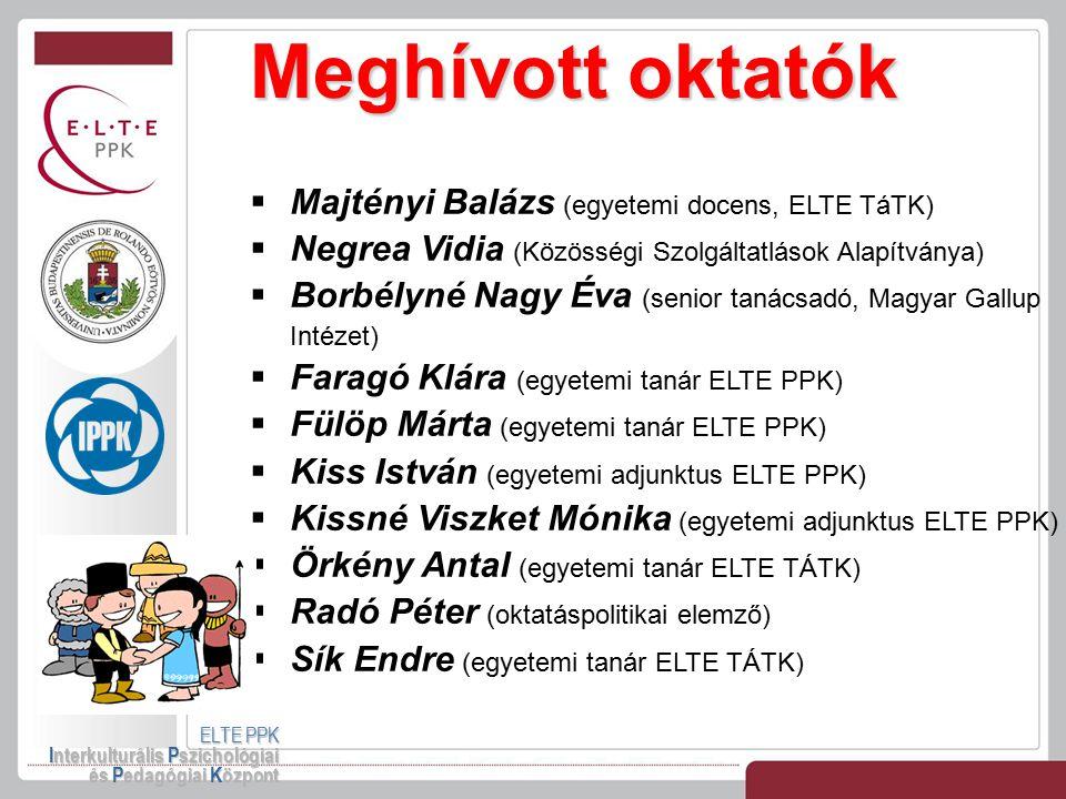 Meghívott oktatók ELTE PPK Interkulturális Pszichológiai és Pedagógiai Központ  Majtényi Balázs (egyetemi docens, ELTE TáTK)  Negrea Vidia (Közösség
