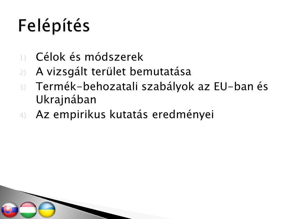 1) Célok és módszerek 2) A vizsgált terület bemutatása 3) Termék-behozatali szabályok az EU-ban és Ukrajnában 4) Az empirikus kutatás eredményei