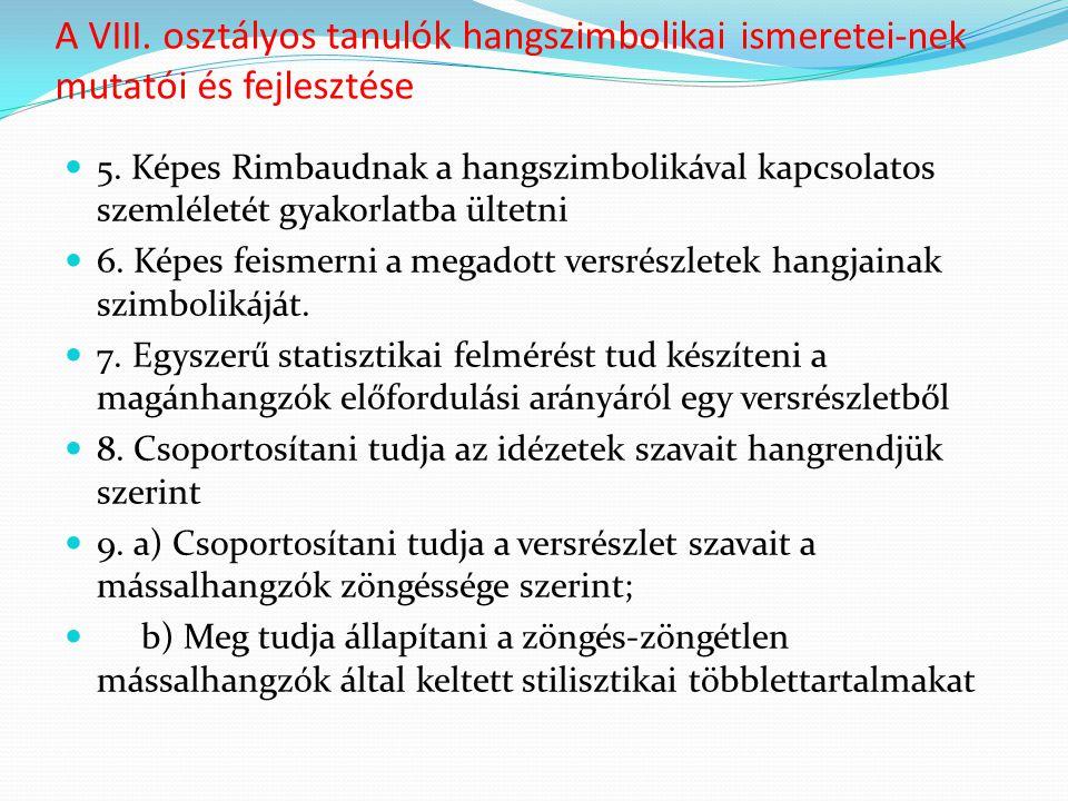 A VIII. osztályos tanulók hangszimbolikai ismeretei-nek mutatói és fejlesztése 5. Képes Rimbaudnak a hangszimbolikával kapcsolatos szemléletét gyakorl
