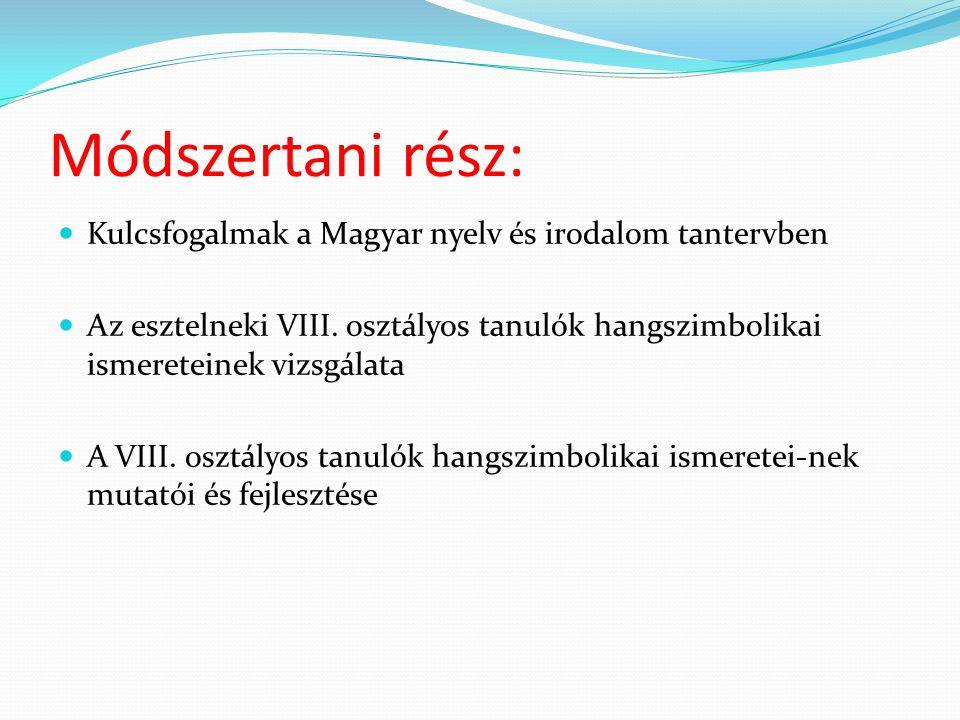 Módszertani rész: Kulcsfogalmak a Magyar nyelv és irodalom tantervben Az esztelneki VIII. osztályos tanulók hangszimbolikai ismereteinek vizsgálata A