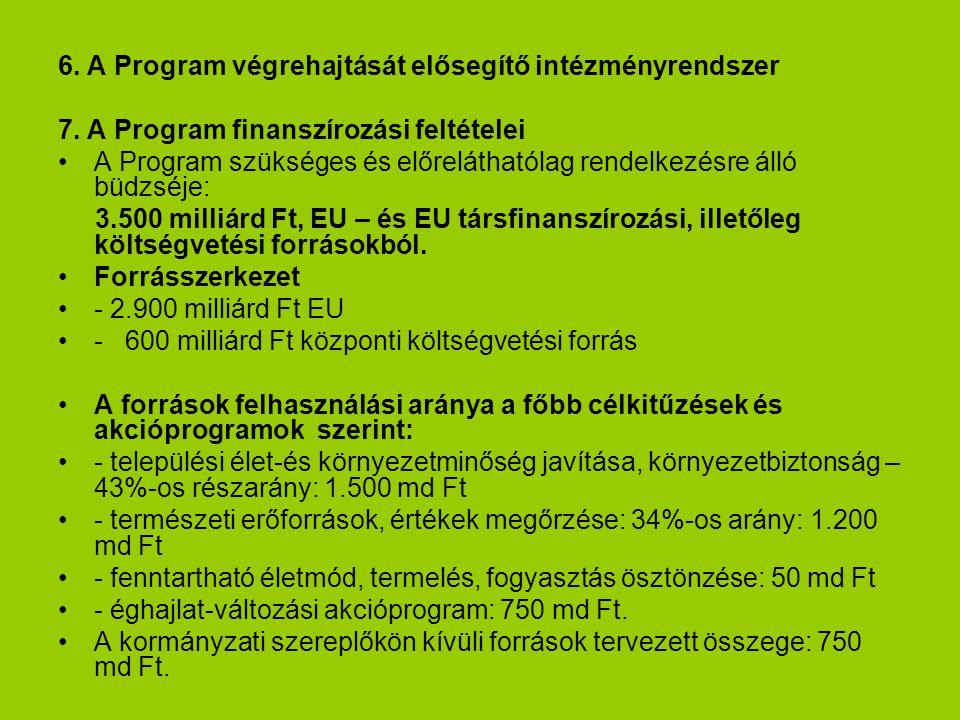 6.A Program végrehajtását elősegítő intézményrendszer 7.