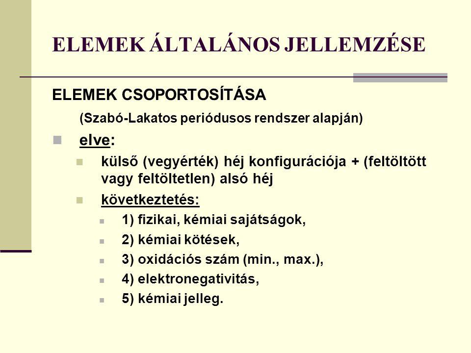 ELEMEK ÁLTALÁNOS JELLEMZÉSE ELEMEK CSOPORTOSÍTÁSA (Szabó-Lakatos periódusos rendszer alapján) elve: külső (vegyérték) héj konfigurációja + (feltöltött