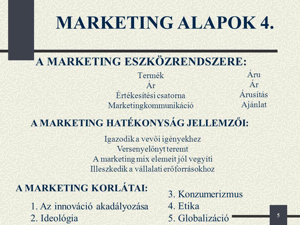 5 MARKETING ALAPOK 4. A MARKETING ESZKÖZRENDSZERE: Termék Ár Értékesítési csatorna Marketingkommunikáció Áru Ár Árusítás Ajánlat A MARKETING HATÉKONYS