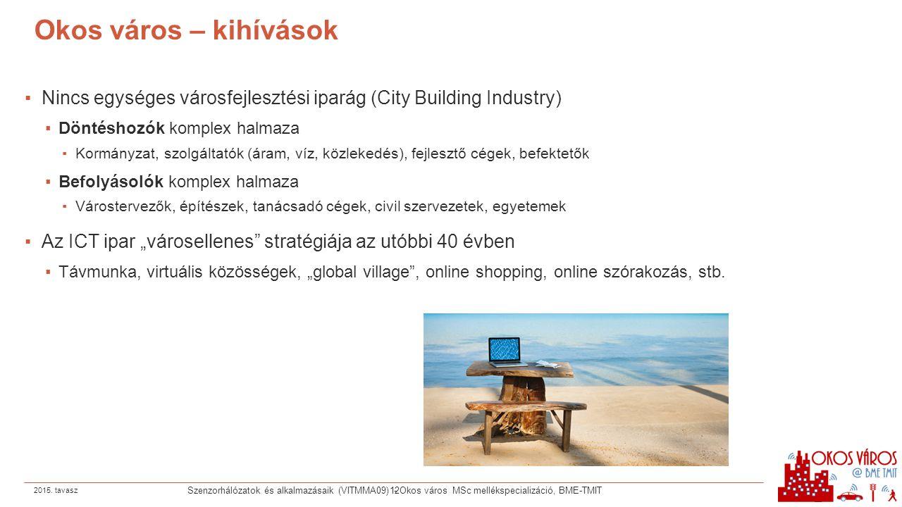 Okos város – kihívások ▪Nincs egységes városfejlesztési iparág (City Building Industry) ▪Döntéshozók komplex halmaza ▪Kormányzat, szolgáltatók (áram,