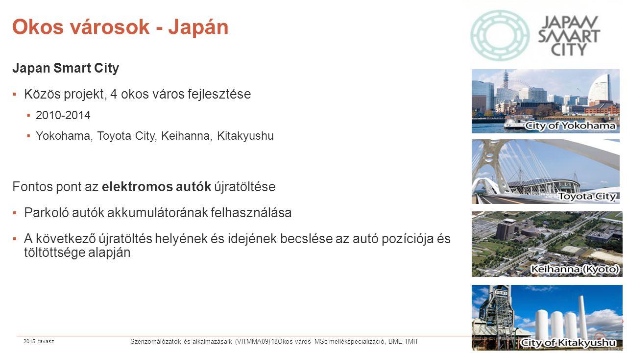 Okos városok - Japán Japan Smart City ▪Közös projekt, 4 okos város fejlesztése ▪2010-2014 ▪Yokohama, Toyota City, Keihanna, Kitakyushu Fontos pont az