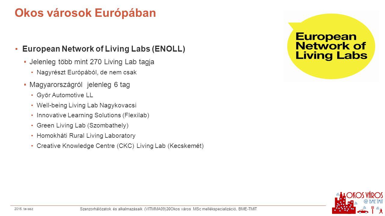 Okos városok Európában ▪European Network of Living Labs (ENOLL) ▪Jelenleg több mint 270 Living Lab tagja ▪Nagyrészt Európából, de nem csak ▪Magyarorsz