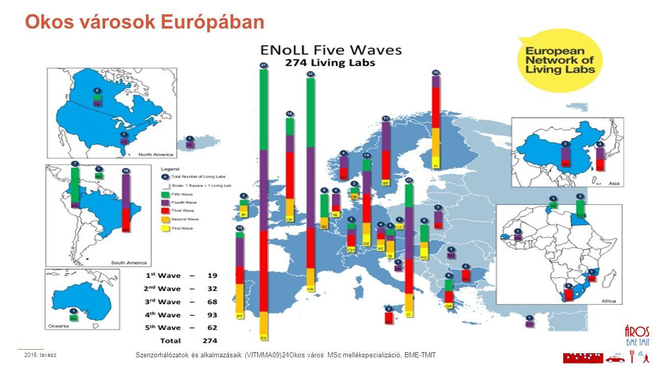 Okos városok Európában 21 2015. tavasz Szenzorhálózatok és alkalmazásaik (VITMMA09) - Okos város MSc mellékspecializáció, BME-TMIT