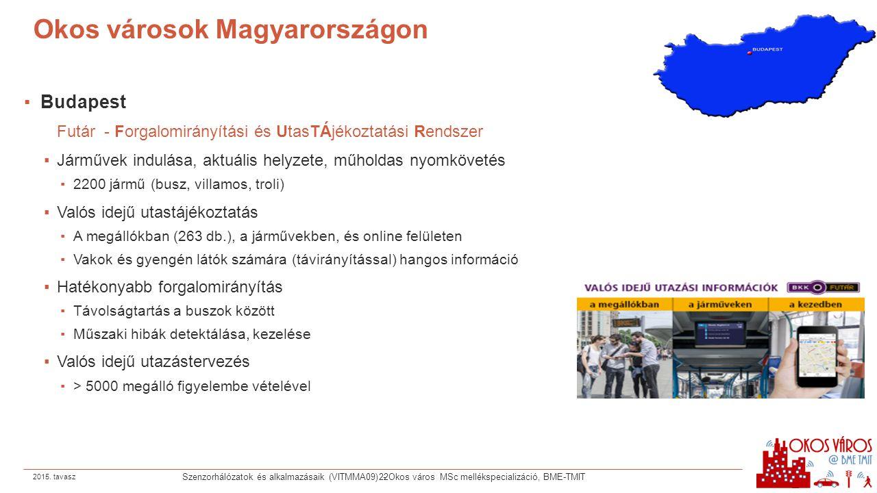 Okos városok Magyarországon ▪Budapest Futár - Forgalomirányítási és UtasTÁjékoztatási Rendszer ▪Járművek indulása, aktuális helyzete, műholdas nyomköv
