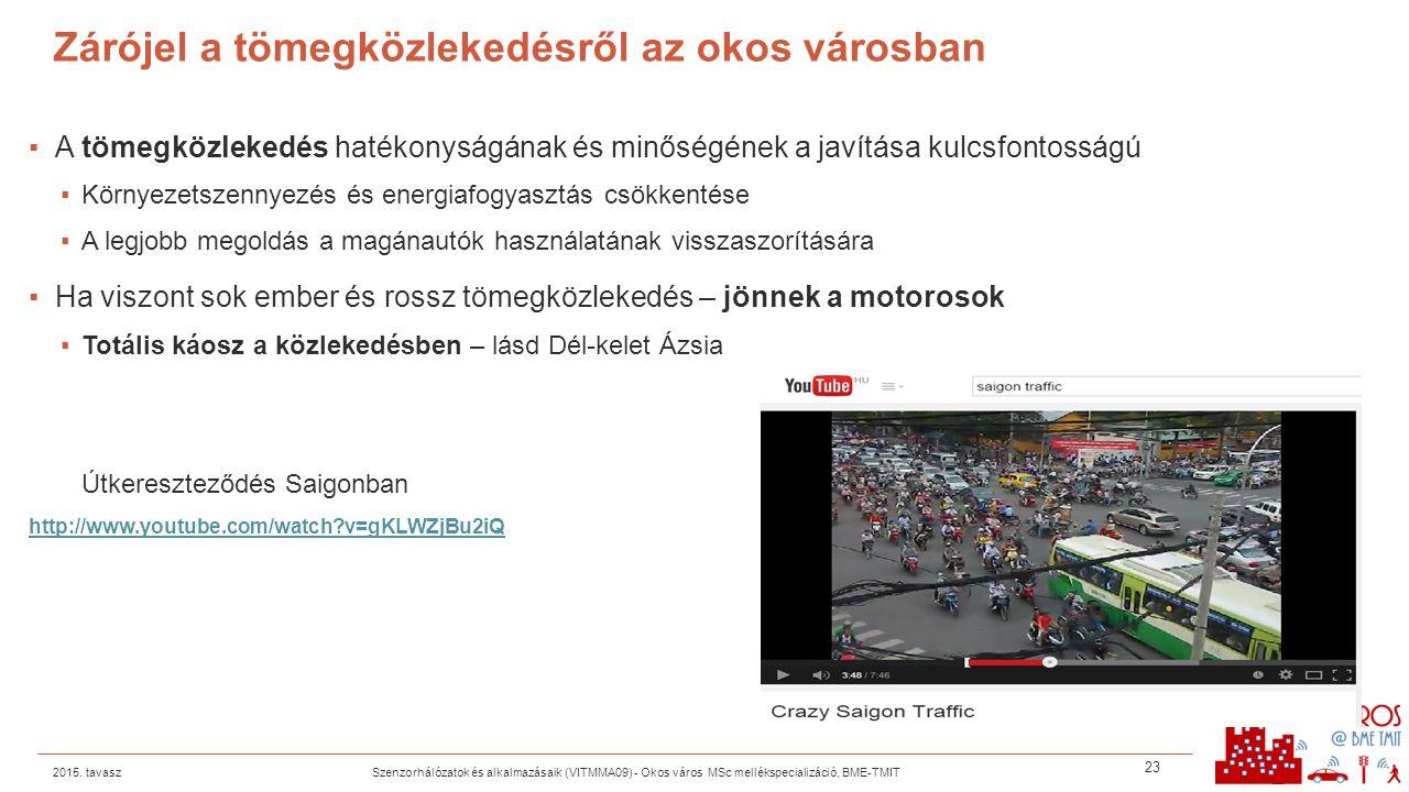Zárójel a tömegközlekedésről az okos városban ▪A tömegközlekedés hatékonyságának és minőségének a javítása kulcsfontosságú ▪Környezetszennyezés és ene
