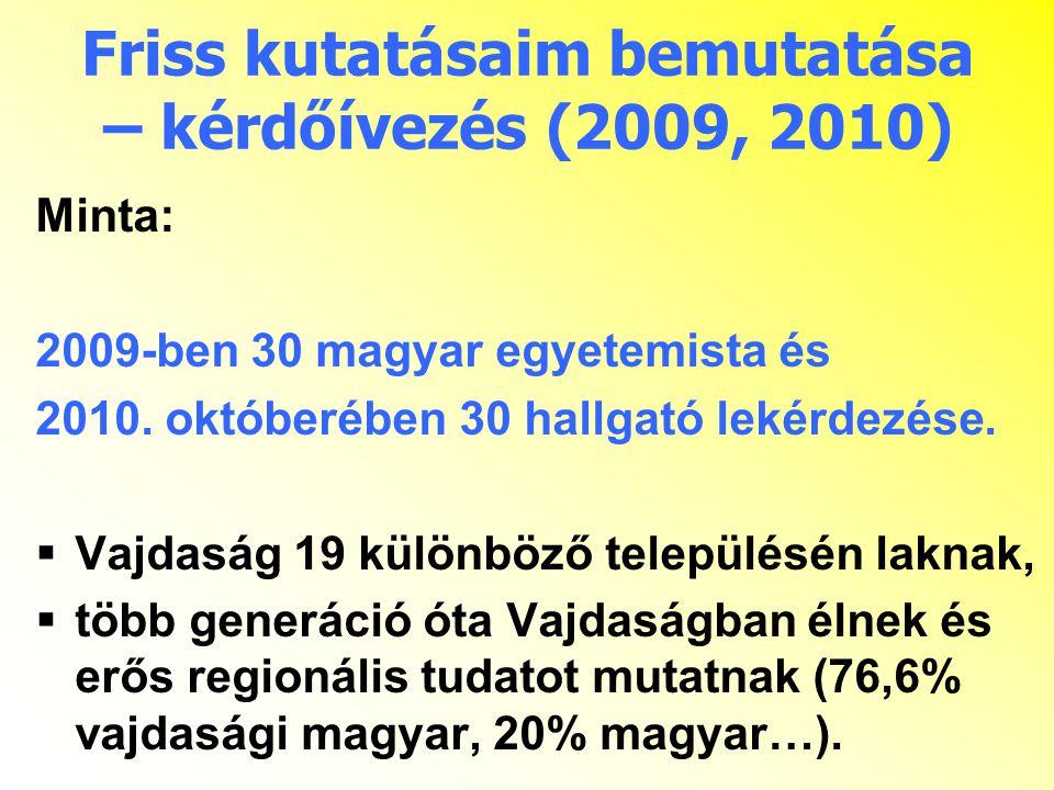 Friss kutatásaim bemutatása – kérdőívezés (2009, 2010) Minta: 2009-ben 30 magyar egyetemista és 2010. októberében 30 hallgató lekérdezése.  Vajdaság