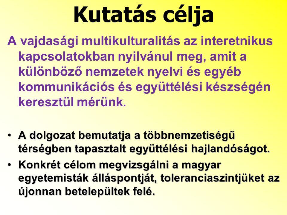 1.Résztvevő megfigyelés módszere (szociológiai összefüggések) 2.A statisztikák, korábbi kutatási eredmények elemezése 3.Kérdőíves felmérést végeztem a vajdasági magyar egyetemisták körében (2009, 2010).