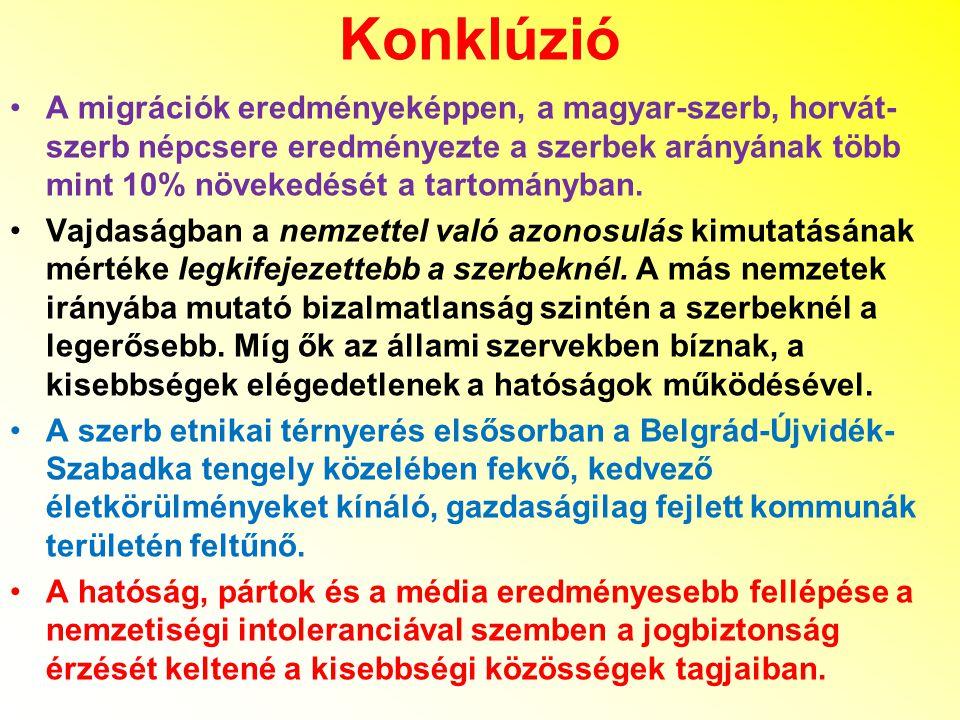 Konklúzió A migrációk eredményeképpen, a magyar-szerb, horvát- szerb népcsere eredményezte a szerbek arányának több mint 10% növekedését a tartományba