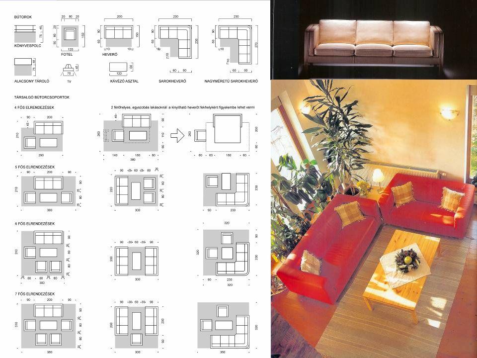5 Bútorigény Társalgó bútorcsoport: fotelek, pótfekhelyként is használható heverő, dohányzó/kávézó asztal: 1-2 férőhelyes lakásokban 4 személyre, 3-4 férőhelynél 5 személyre, 5 férőhelynél 6 személyre tervezetten TV, HIFI berendezés, magasabb igényeknél házimozi Tároló bútorok, szekrények, könyvespolc (ha máshol nem biztosított)