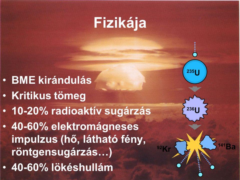 Fizikája BME kirándulás Kritikus tömeg 10-20% radioaktív sugárzás 40-60% elektromágneses impulzus (hő, látható fény, röntgensugárzás…) 40-60% lökéshullám