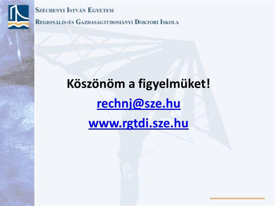 Köszönöm a figyelmüket! rechnj@sze.hu www.rgtdi.sze.hu
