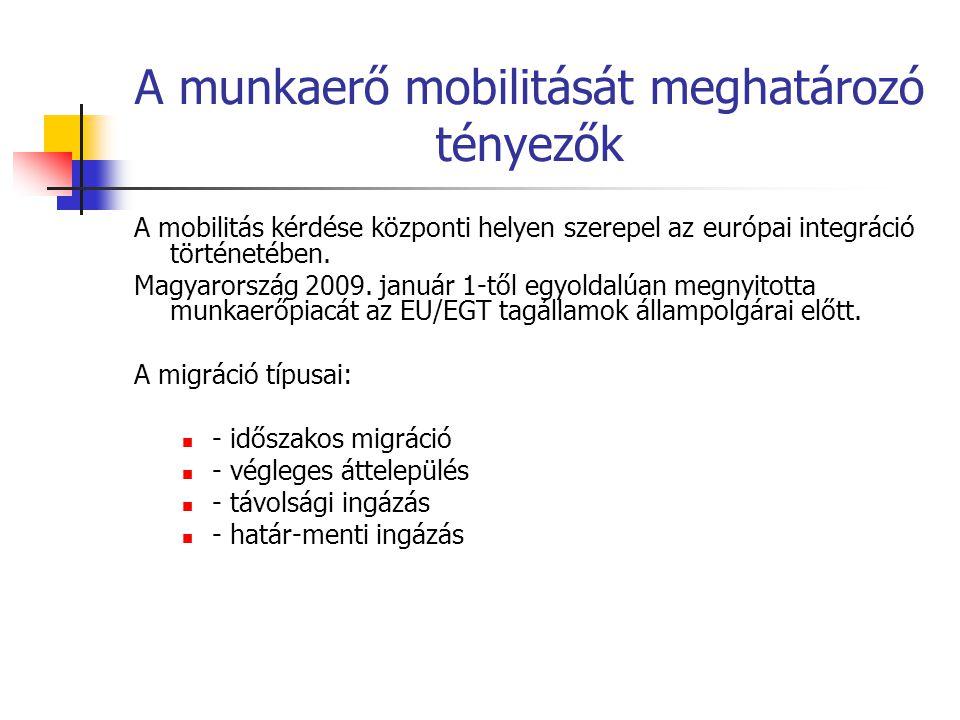 A munkaerő mobilitását meghatározó tényezők A mobilitás kérdése központi helyen szerepel az európai integráció történetében. Magyarország 2009. január