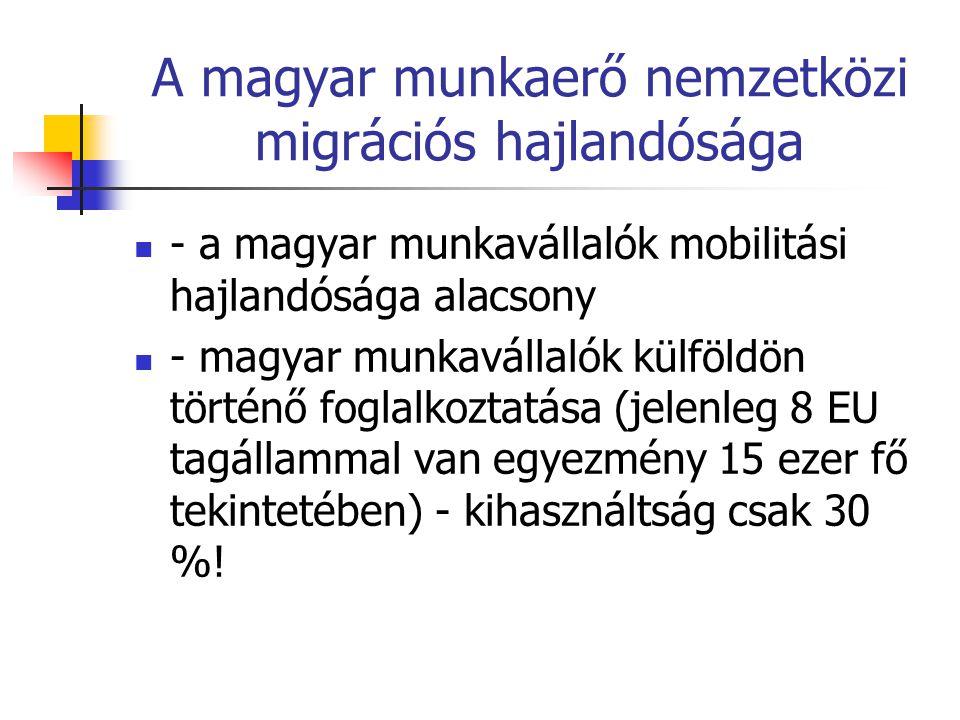 A magyar munkaerő nemzetközi migrációs hajlandósága - a magyar munkavállalók mobilitási hajlandósága alacsony - magyar munkavállalók külföldön történő foglalkoztatása (jelenleg 8 EU tagállammal van egyezmény 15 ezer fő tekintetében) - kihasználtság csak 30 %!