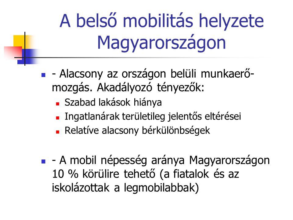A belső mobilitás helyzete Magyarországon - Alacsony az országon belüli munkaerő- mozgás. Akadályozó tényezők: Szabad lakások hiánya Ingatlanárak terü