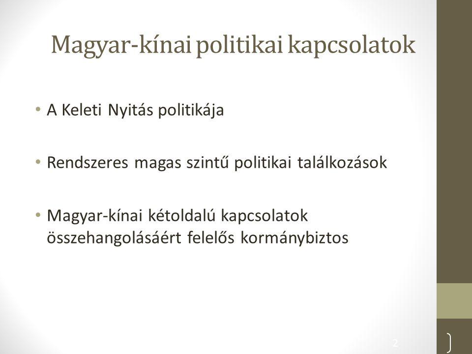 Magyar-kínai politikai kapcsolatok A Keleti Nyitás politikája Rendszeres magas szintű politikai találkozások Magyar-kínai kétoldalú kapcsolatok összeh
