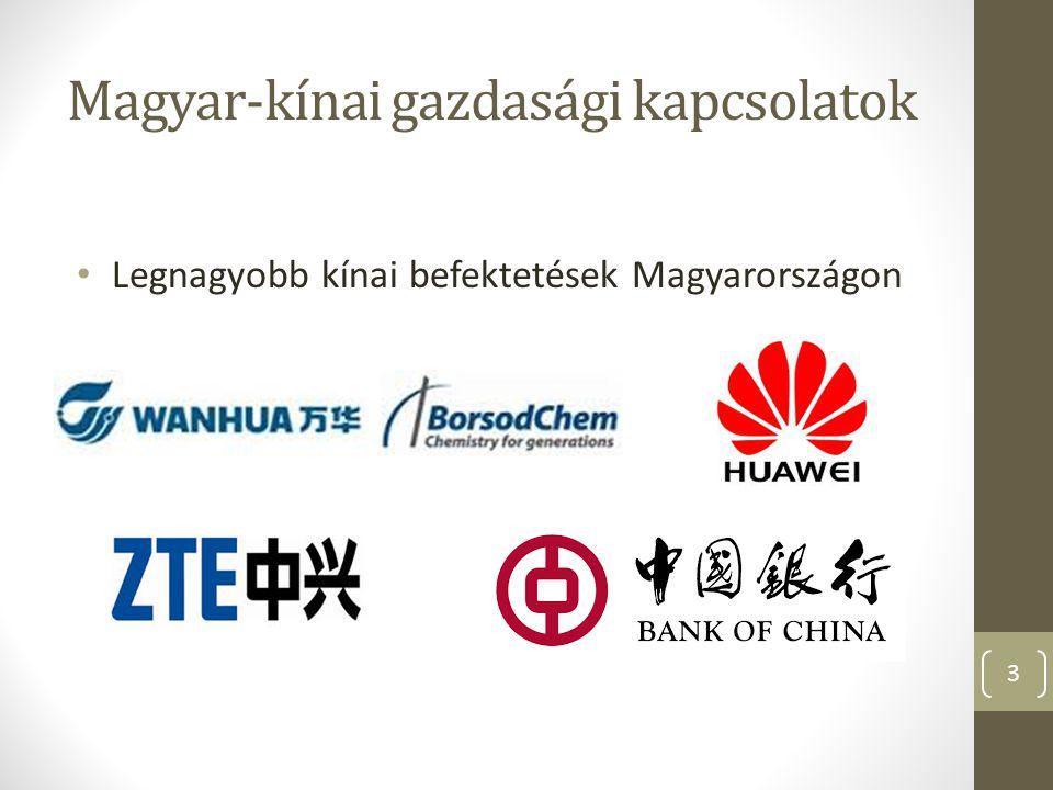 Magyar-kínai gazdasági kapcsolatok Legnagyobb kínai befektetések Magyarországon 3