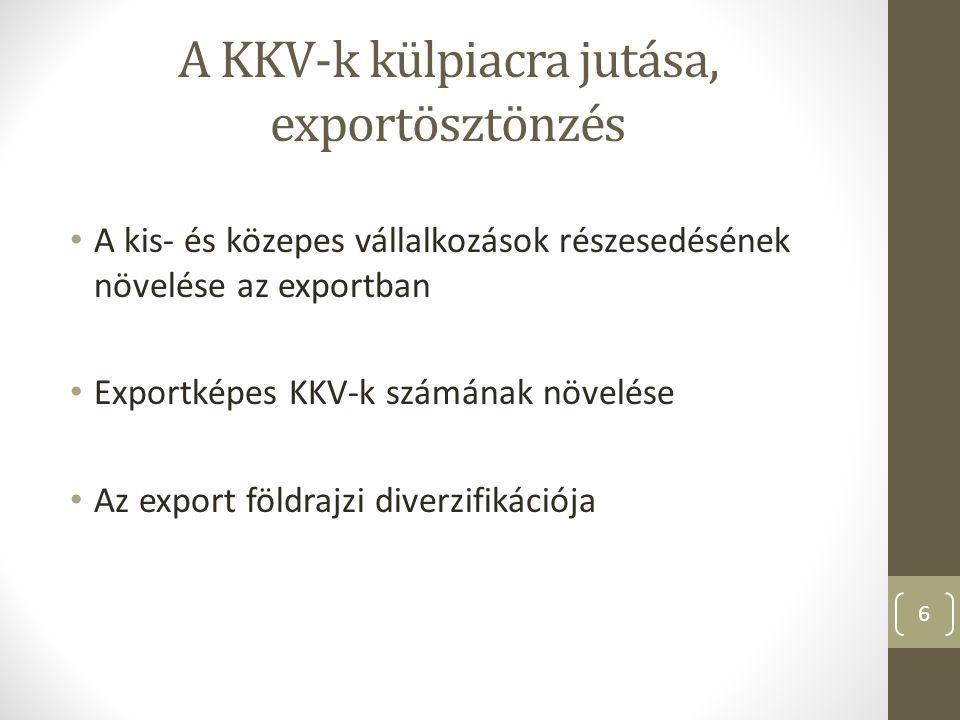 A KKV-k külpiacra jutása, exportösztönzés A kis- és közepes vállalkozások részesedésének növelése az exportban Exportképes KKV-k számának növelése Az