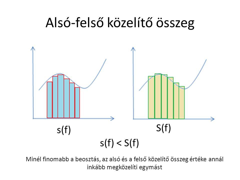 Alsó-felső közelítő összeg Minél finomabb a beosztás, az alsó és a felső közelítő összeg értéke annál inkább megközelíti egymást s(f) S(f) s(f) < S(f)