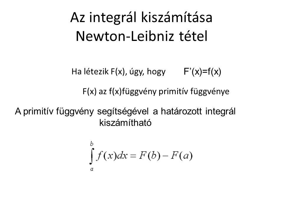 Az integrál kiszámítása Newton-Leibniz tétel Ha létezik F(x), úgy, hogy F(x) az f(x)függvény primitív függvénye F'(x)=f(x) A primitív függvény segítsé