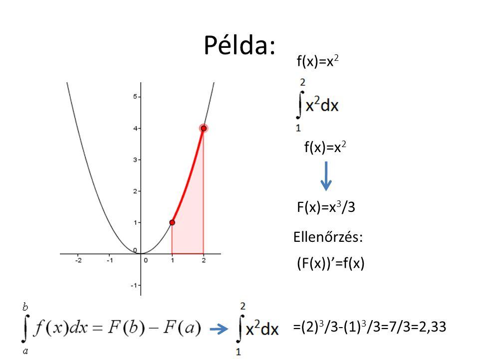 Példa: f(x)=x 2 F(x)=x 3 /3 Ellenőrzés: (F(x))'=f(x) =(2) 3 /3-(1) 3 /3=7/3=2,33